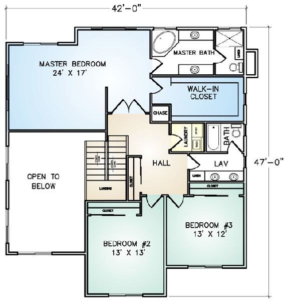 Gold Country Kit Homes Emerald Fascinating Master Bedroom Addition Plans Set
